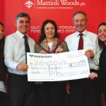 Mattioli Woods Raise £25,000 for Rainbows